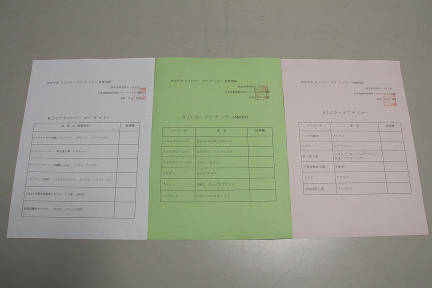 部門ごとに投票用紙が用意され、これに点数を記入していく