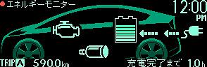 エネルギーモニター。写真左がプラグイン充電、右がEV走行中の表示
