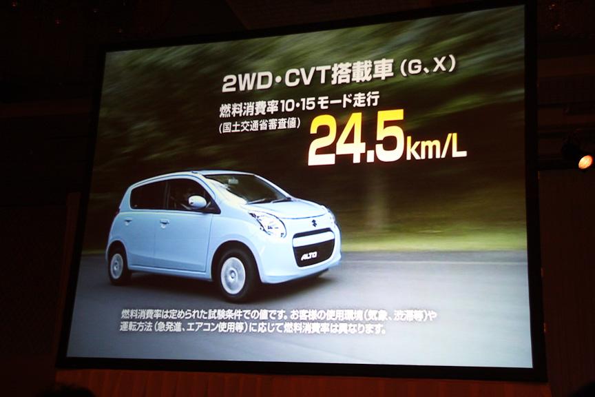 G、Xの2WD車(FF、CVT)の10・15モード燃費は24.5km/L