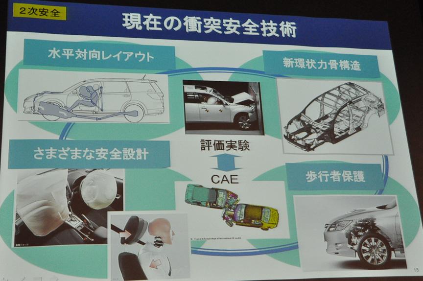 現在のスバル車に採り入れられている2次安全技術。低重心の水平対向エンジンは、衝突の際に車の下に潜り込むことで乗員を保護するほか、ボディー構造やエアバッグなどさまざまな技術で安全をサポートする