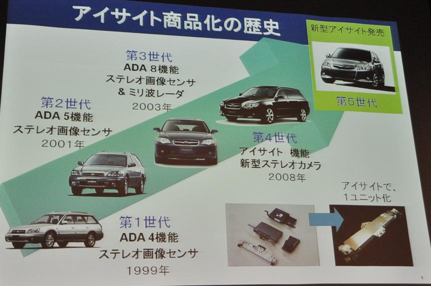 ステレオカメラ方式の運転支援技術は、1999年9月に発売されたADA(アクティブ・ドライビング・アシスト)が初の商品化