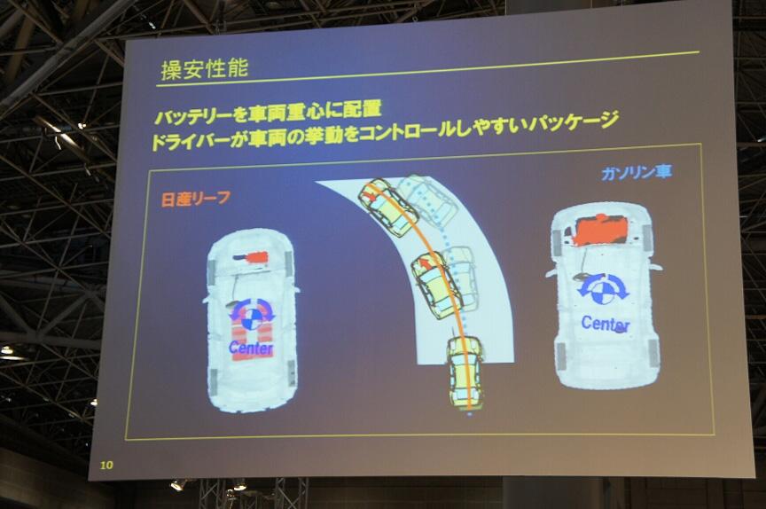 バッテリーを車両重心に配置し、車両の挙動をコントロールしやすいパッケージとした