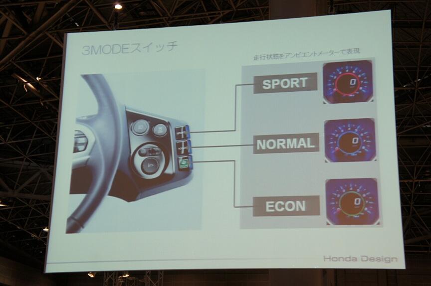 「SPORT」「NORMAL」「ECON」から選択できる3MODEスイッチを装備