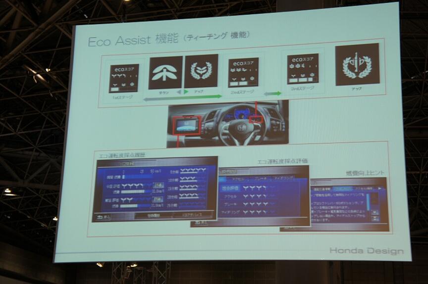 エコアシスト機能によってエコ運転度採点履歴、エコ運転度採点評価、燃費向上ヒントを確認できる