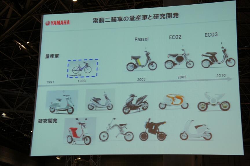 電動二輪車の量産車と研究開発