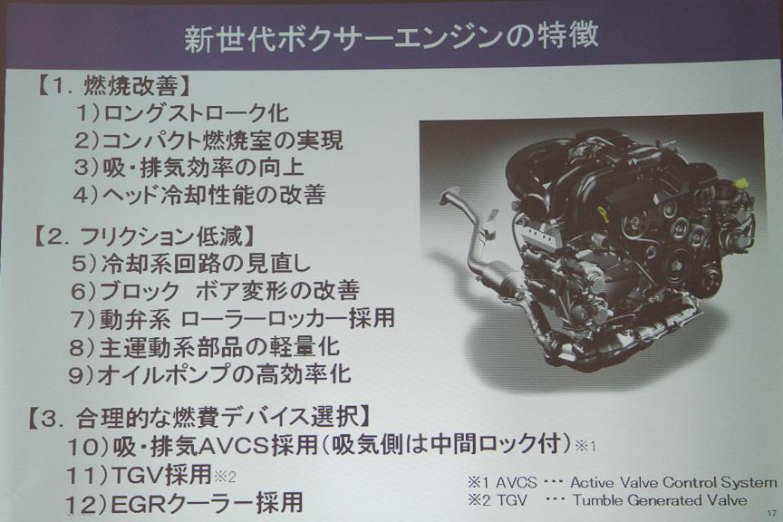 第3世代水平対向エンジンの特徴
