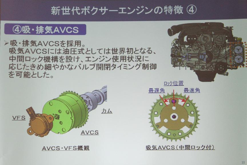 吸気系・排気系ともに可変バルブタイミング機構のAVCSを採用