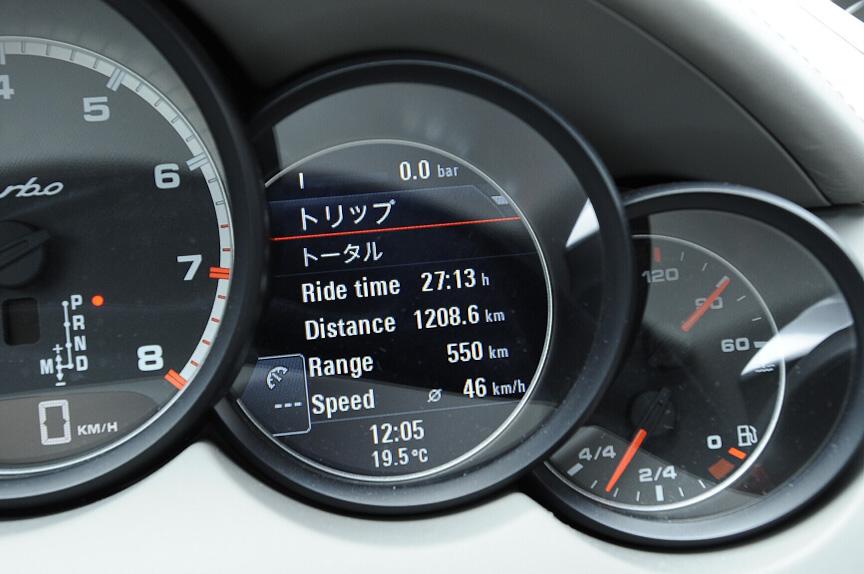 トリップメーターは、時間や平均速度も表示でき、全体や設定区間の表示ができる