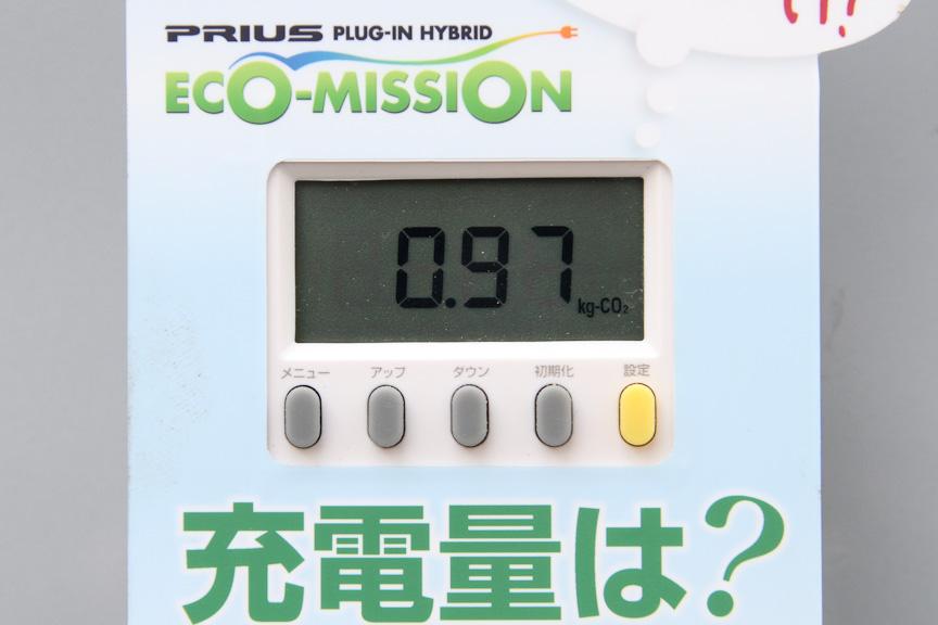 そのほかにも使用した電気の値段や電気の量、CO<sub>2</sub>も表示できる