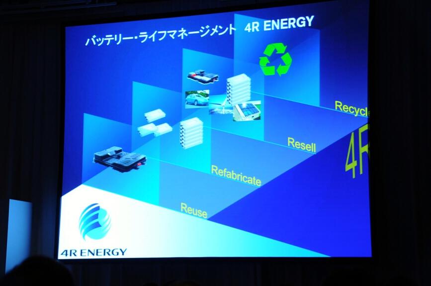 バッテリーのリサイクルまでも包括的にデザイン