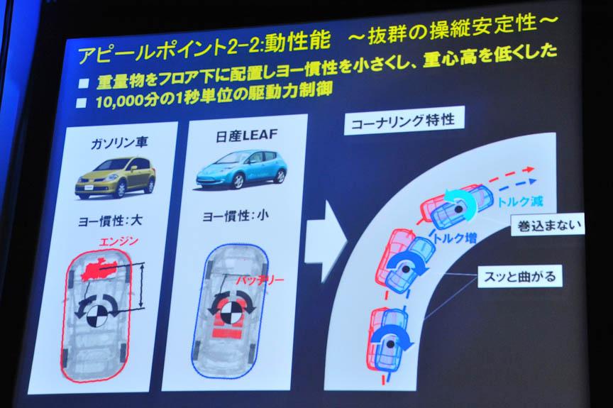バッテリーが重心点近くに、しかも低い位置にあるため、コーナーリングも小気味よい