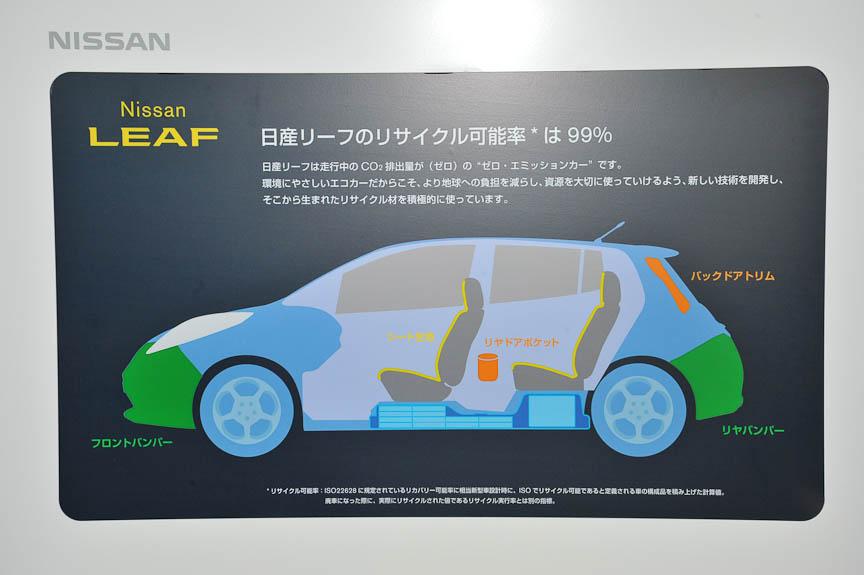 ゼロ・エミッションであるだけでなく、リサイクル率の高さでもエコに貢献する。バンパーや内装材は他社製を含めた廃車からリサイクルされたもの