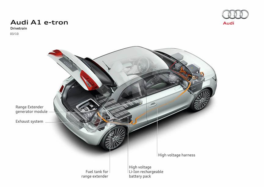 A1 e-tronのメカニズム。フロントにモーター、床下にリチウムイオンバッテリー、リアに発電モジュールを搭載する