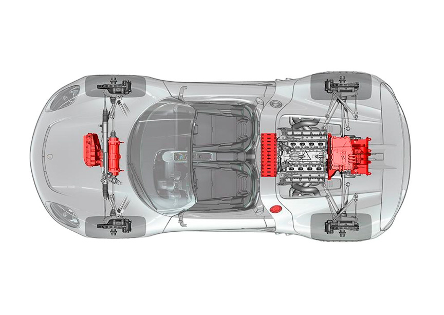 コンセプトモデルのパワートレーンのレイアウト。V8ユニットはミッドシップに縦置きされ、前後アクスルにモーターを搭載する