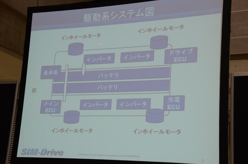 駆動系システム図