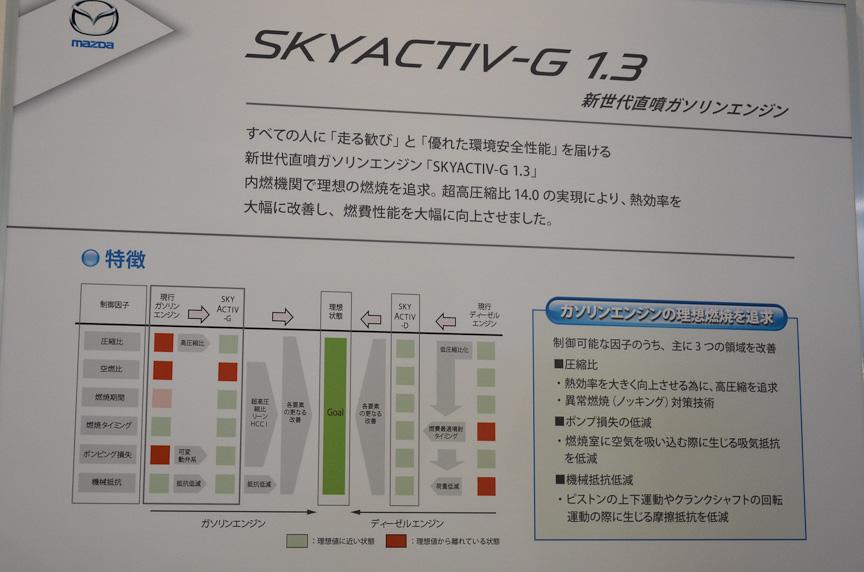 スカイアクティブ-G 1.3は非常に注目を集めていた