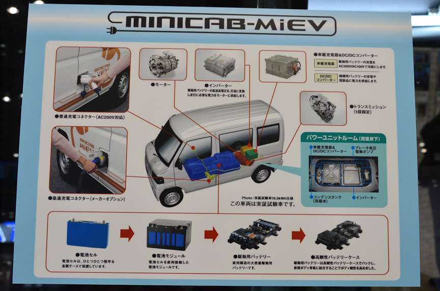 minicab-MiEVのパワーユニットとバッテリーは全て床下に搭載される。バッテリー容量10.5kWh仕様と16kWh仕様が用意される