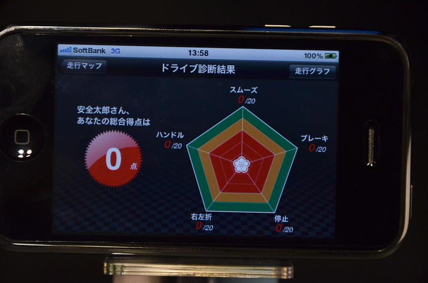 データテックの「Safety Rec」はiPhone用のドライブレコーダーアプリ。ドライビング診断もできる