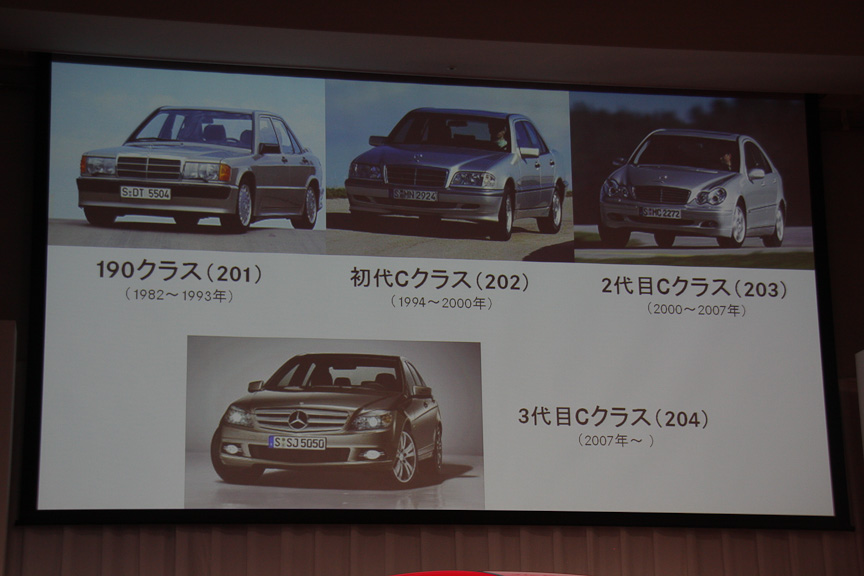 Cクラスは1982年~1993年まで発売された190シリーズの流れを汲む