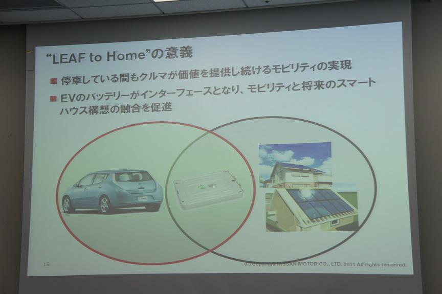 「LEAF to Home」により停車中のクルマも価値を持つようになる