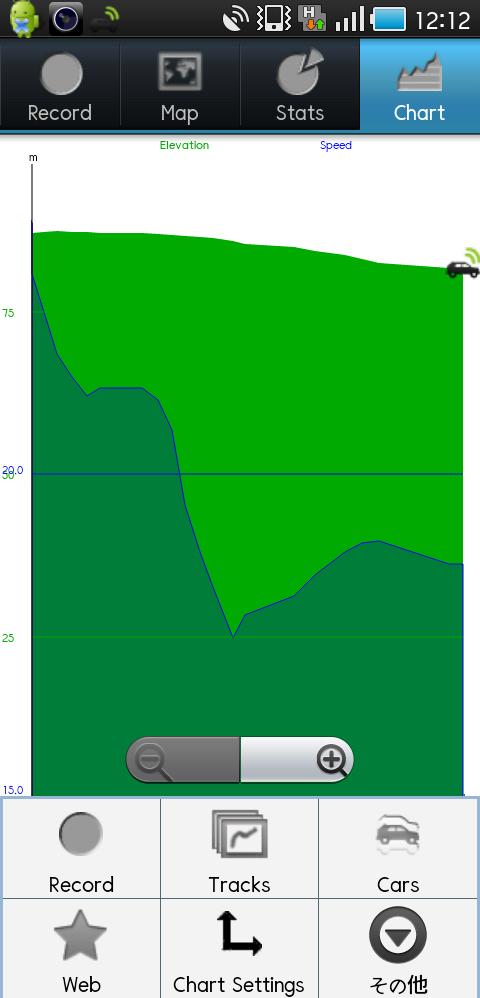 「Chart」