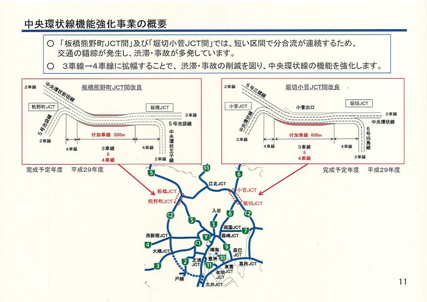 「板橋熊野町JCT間」「堀切小菅JCT間」の車線を拡幅