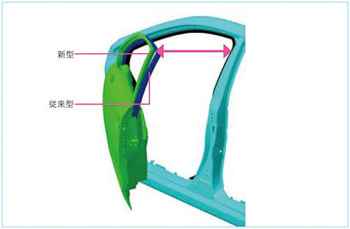 前席ドアはヒンジの角度を見直し開度を広くした