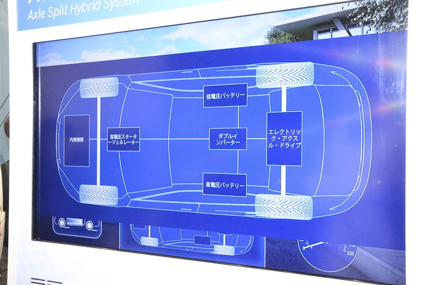 ボッシュの「アクスル スプリット ハイブリッド システム」のデモ。前輪を内燃機関で、後輪をモーターで駆動する。台の上にいる人は、加速や回生を体感しつつ、このハイブリッドシステムの動作を学ぶことができる