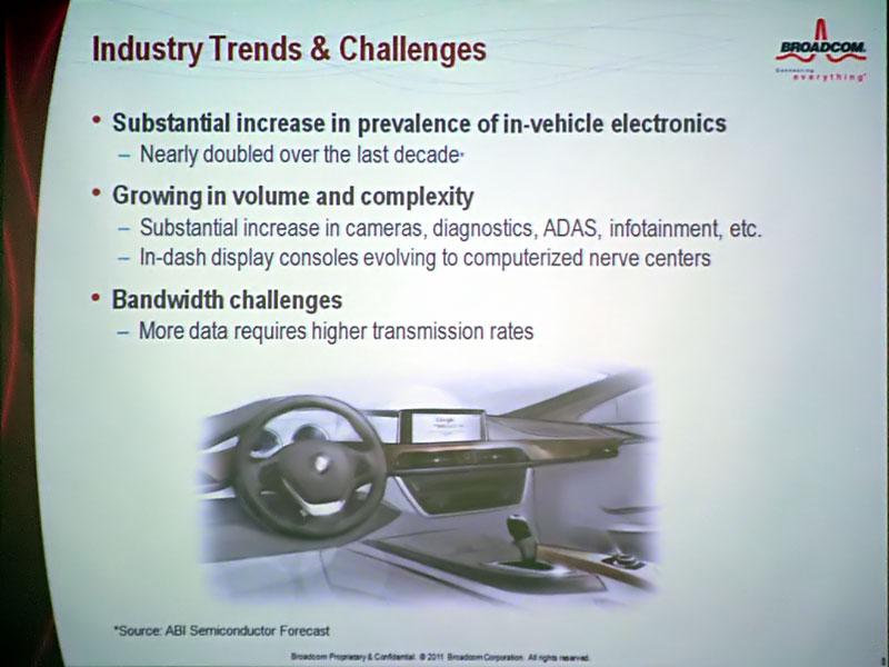こちらは車内ネットワークに求められる「要求」の側。この10年でECUの数は倍増し、様々な安全システムの追加や情報システムの改善により、より高性能なネットワークが必要になる