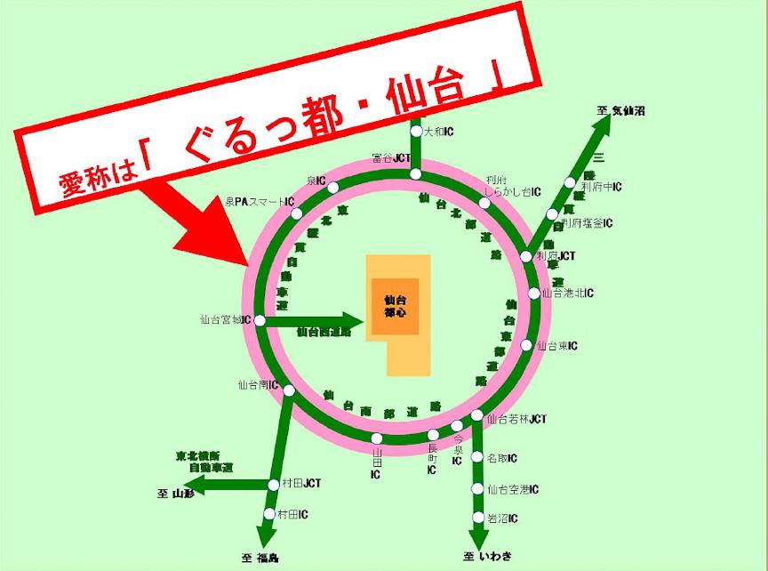 ぐるっ都・仙台の図。仙台の中心部を取り囲むように高速道路が配置されている