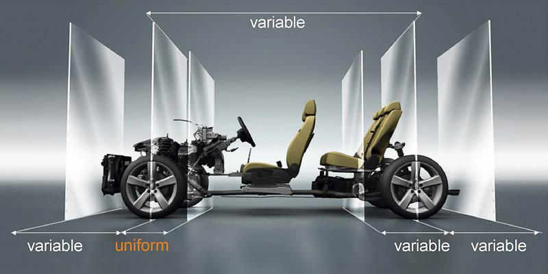 MQBはホイールベースやオーバーハングなどが異なっても、エンジンは同じ位置に搭載される