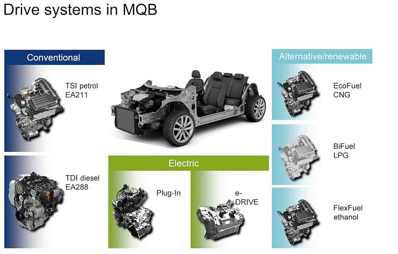 従来型内燃機関だけでなく、電動パワートレーンや天然ガスエンジンにも対応する