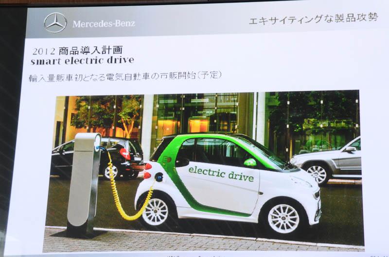 スマート エレクトリック・ドライブ