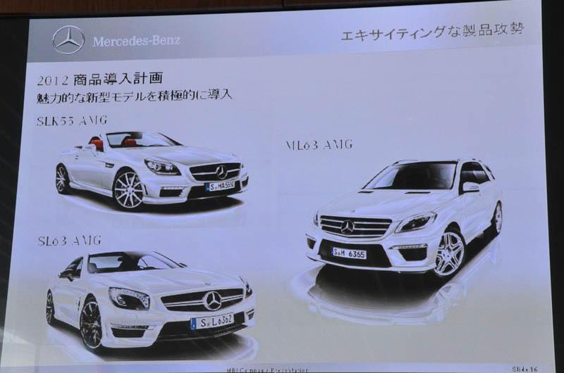 AMGもSLK 55、ML 63、SL 63などを導入する