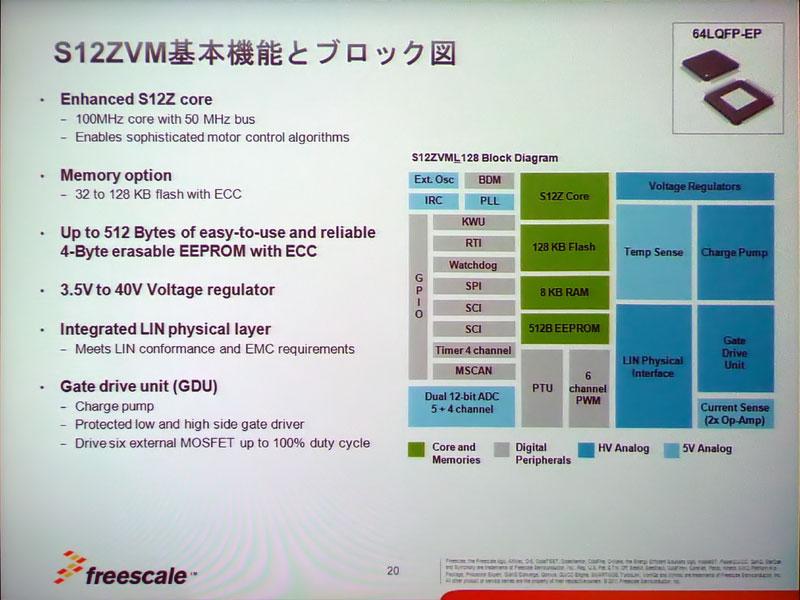 S12ZVMの主要な特徴。MCUのコアそのものについては後述