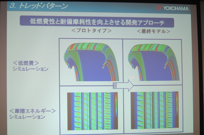 トレッドパターンのシミュレーション
