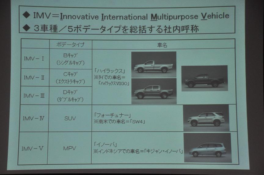 IMVは3車種5ボディータイプを生産