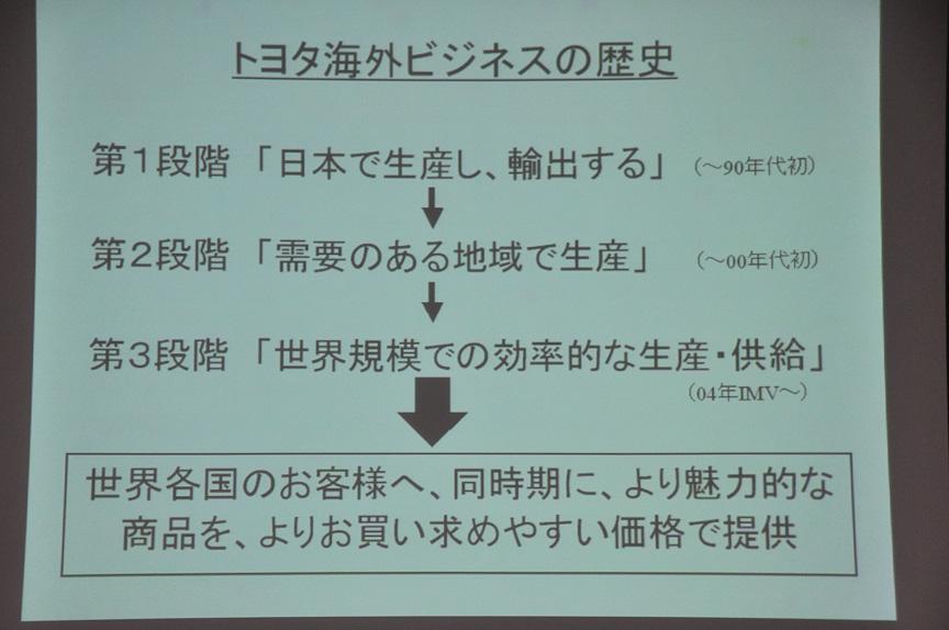 トヨタ海外ビジネスの歴史