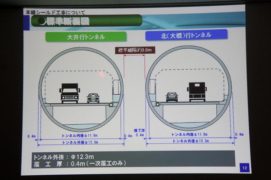 大井行トンネルと北(大橋)行トンネルの外径はφ12.3mで、各トンネルは3m程度の間隔が開けられている