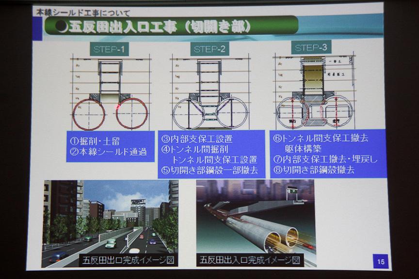 五反田出入口の完成イメージ図