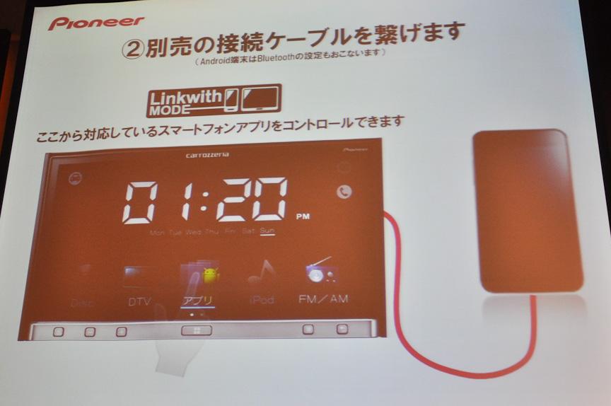 iPhone、Androidそれぞれに用意された別売の接続ケーブルで接続する