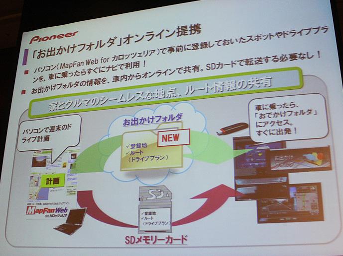 「MapFan Web for カロッツェリア」との連携機能も強化。インターネット経由でルートが共有できるようになった