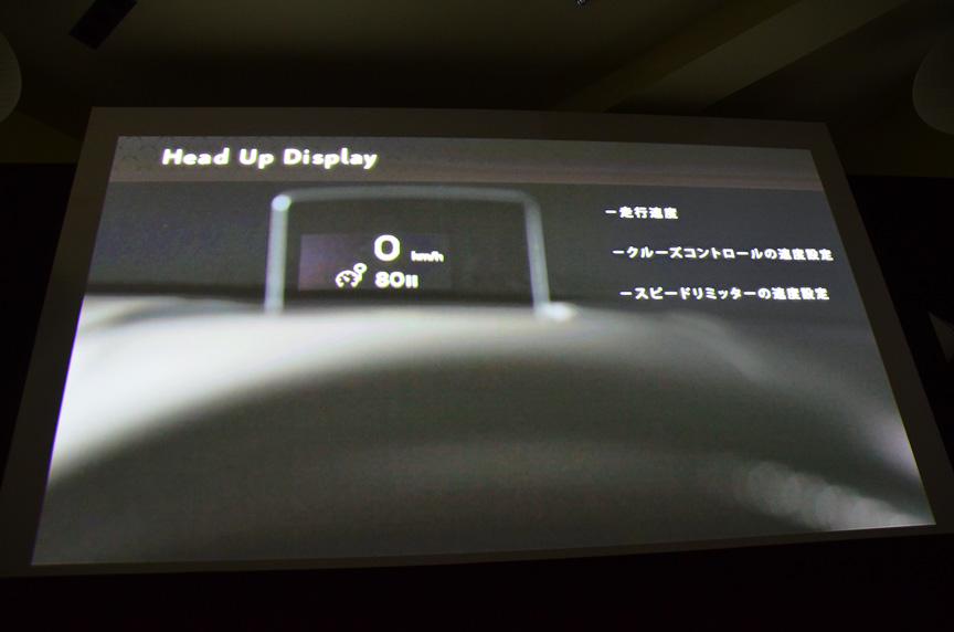 ヘッドアップディスプレイには速度やクルーズコントロールの情報が表示される