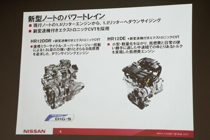 新型ノートは現行マーチが搭載する直列3気筒1.2リッターの「HR12DE」搭載モデルと、スーパーチャージャー付き直列3気筒1.2リッター「HR12DDR」搭載モデルをラインアップする