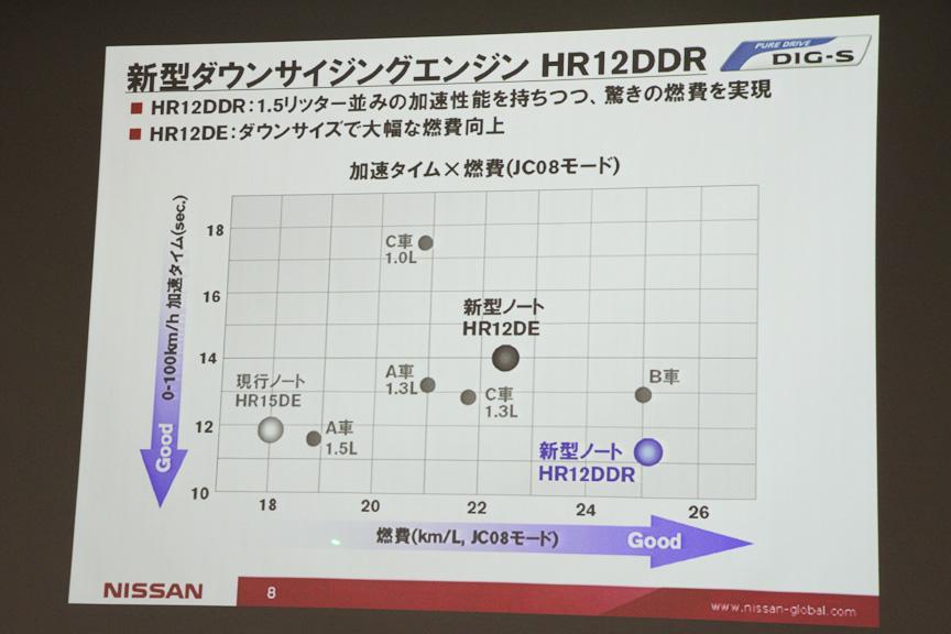 HR12DDRのポジションニング