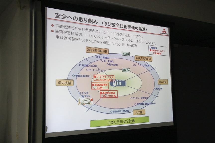 新型アウトランダーに搭載される3技術のほか、さまざまな新システムを開発中