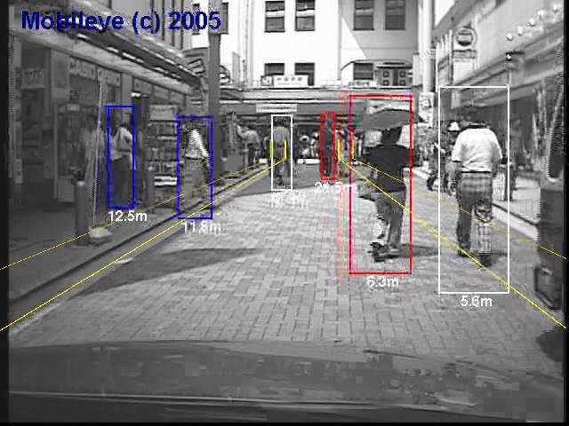 歩行者は危険な位置にいると赤、安全な位置にいると青で認識され距離も算出される