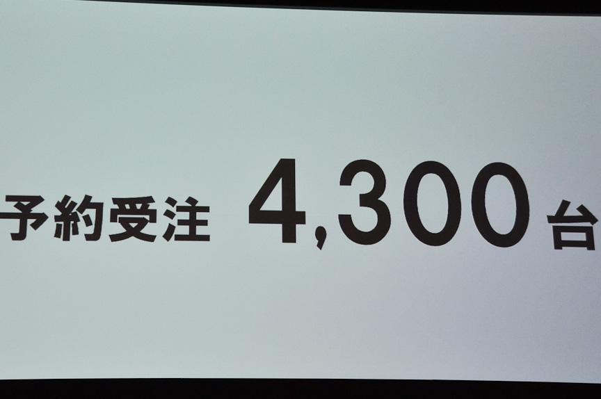 予約受注台数は4300台