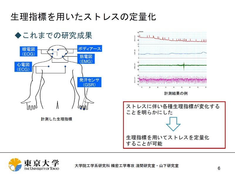 Photo04:今回計測対象とした生理指標いろいろ