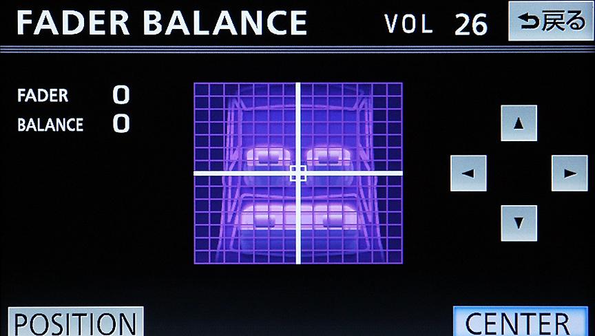 フェーダーとバランスはグラフィカルな画面で調整可能